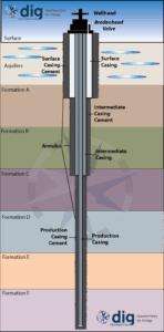 Bradenhead Schematic